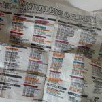 Running Order Wacken 2018 - Ein abgegriffener Zettel mit einer Tabelle