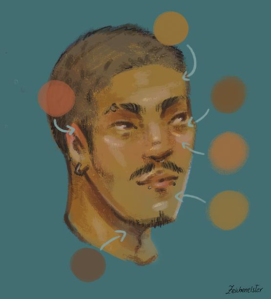 Ein junger Mensch ist in einer Portraitstudie abgebildet. Die Hauttöne der Person wurden vergrößert durch runde Kreise dargestellt, um Untertöne besser zu visualisieren.